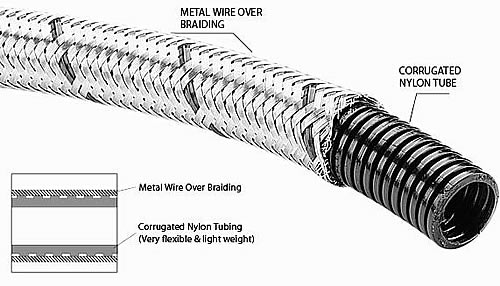 A flexible corrugated nylon conduit part shows the inside corrugated nylon tube and outside metal wire braided